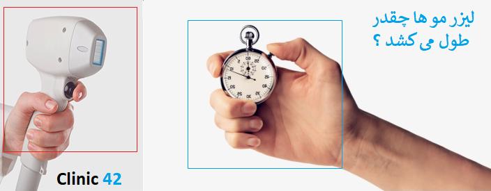 تعداد جلسات لیزر و زمان تقریبی انجام هر جلسه چقدر است؟
