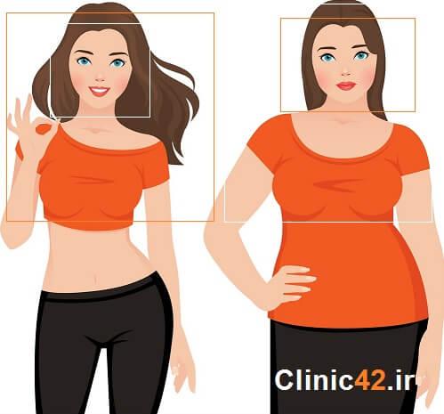 تناسب اندام یکی از خدمات کلینیک زیبایی در پونک